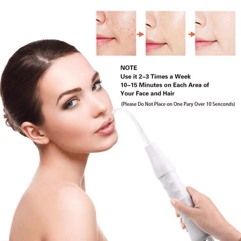 Beauty Device For Anti-Ageing Treatment