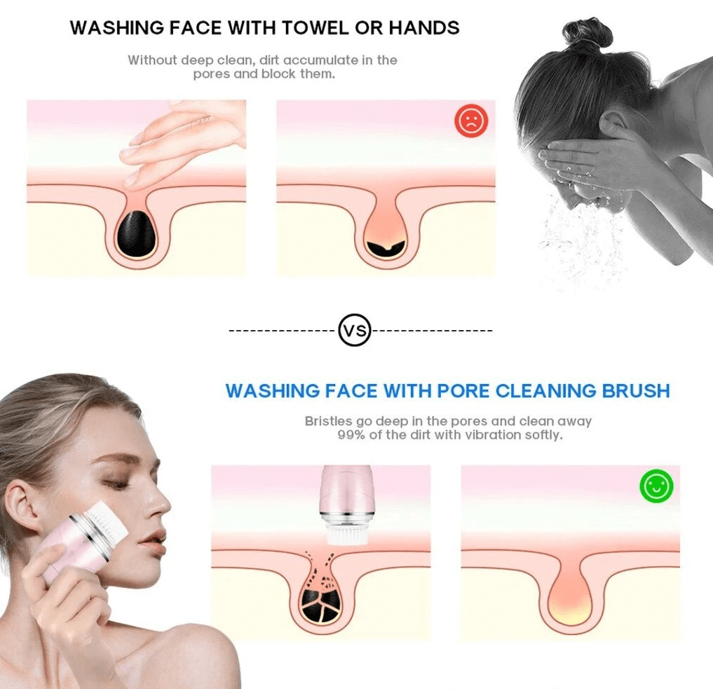 Facial Brush for Deep Cleanse