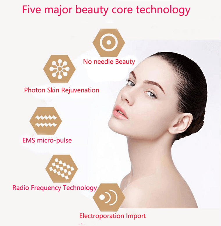 5 Major Beauty Core Technology