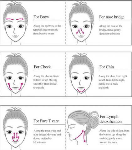 Hot and Cold Facial Treatment