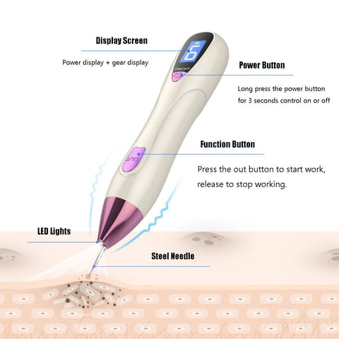Remove Skin Tags Device