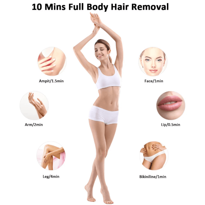 Laser IPL Hair Removal Device