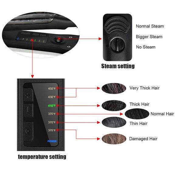 Infrared Steam Hair Straightener