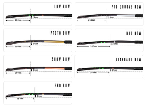 Stick and size guide