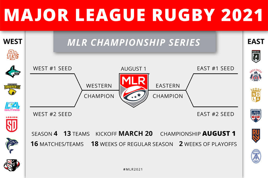 MAJOR LEAGUE RUGBY RELEASES 2021 SEASON LAUNCH, CHAMPIONSHIP DATE