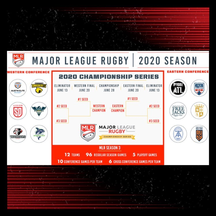 MLR GROWTH CONTINUES WITH SEASON 3 EXPANSION