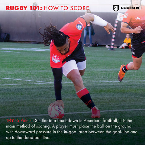 How to Score - Try