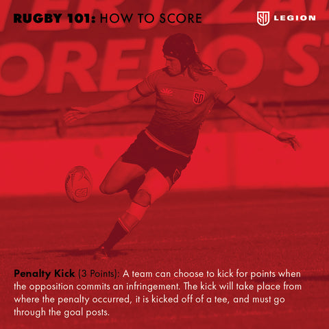 How to score - penalty kick