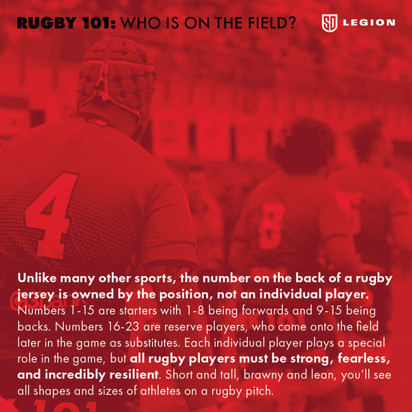 Rugby 101, who is on the field description