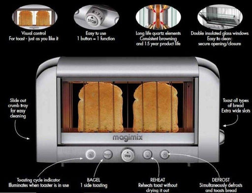 Insulated 2 Slice Toaster