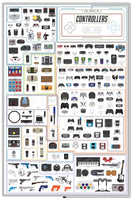 Video Game Controllers Poster