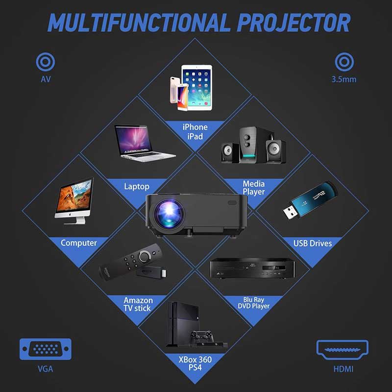 1080P HD Home Theater Projector connectivity options