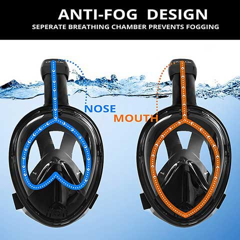 anit-fog designed Full Face Snorkel Mask