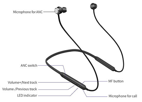 specifications RNoise Reduction Bluetooth Wireless Earbuds