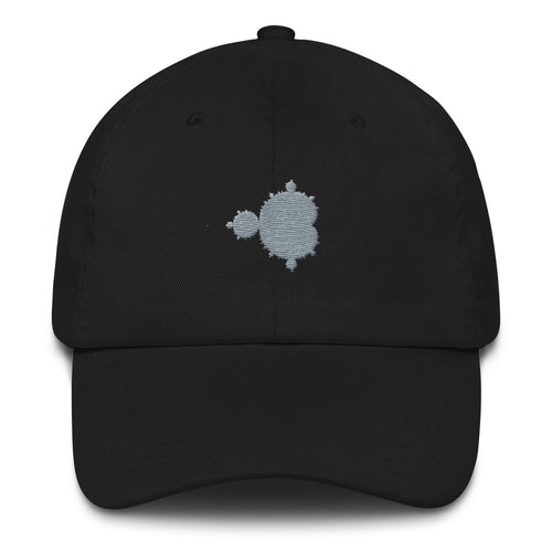 The Mandelbrot Set - Hat
