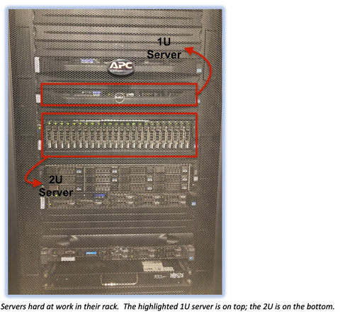 Servers hard at work in their rack.  The highlighted 1U server is on top; the 2U is on the bottom.