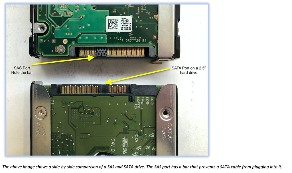 The above image shows a side-by-side comparison of a SAS and SATA drive. The SAS port has a bar that prevents a SATA cable from plugging into it.