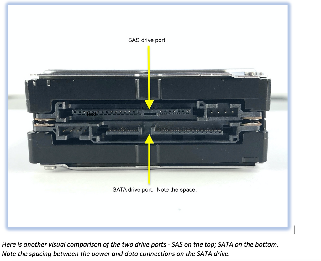 Here is another visual comparison of the two drive ports - SAS on the top; SATA on the bottom.   Note the spacing between the power and data connections on the SATA drive.