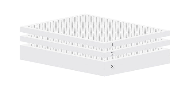 Organic Latex Mattress With Solid Core