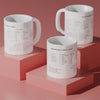 Adobe Cheat Sheet Mugs