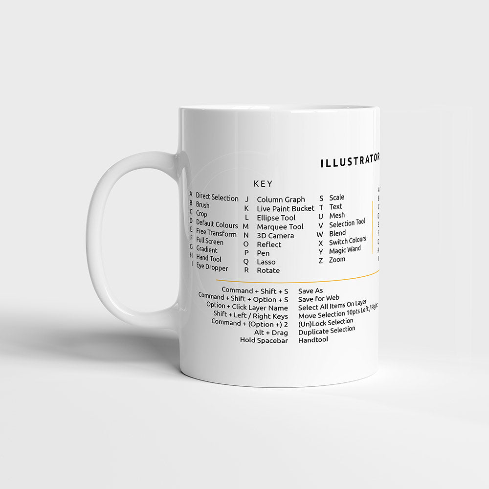 Illustrator Cheat Sheet Mug On White