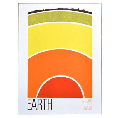 Earth 11x14 Print by Brainstorm