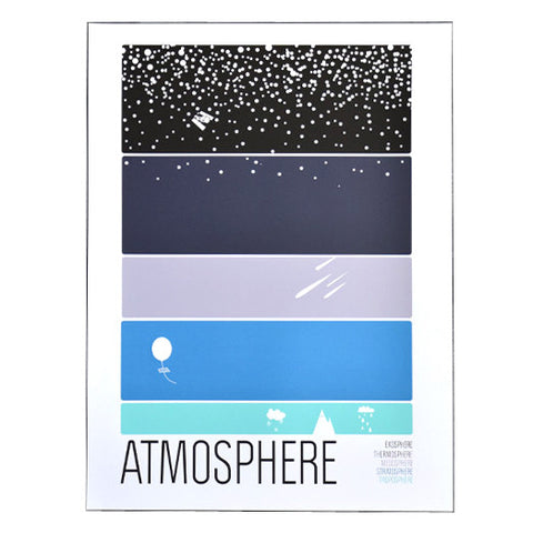 Atmosphere 18x24 Screenprint by Brainstorm