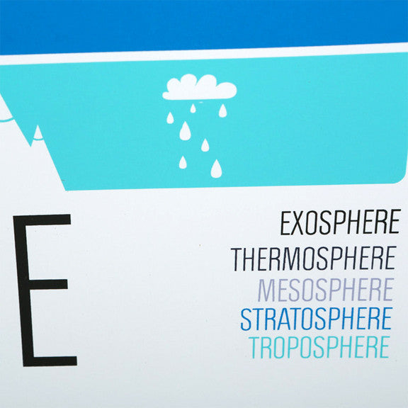 Atmosphere 8x10 Print by Brainstorm