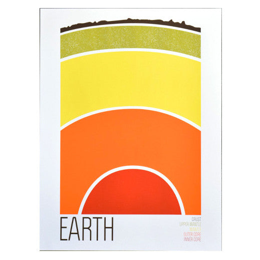 Earth 18x24 Screenprint by Brainstorm