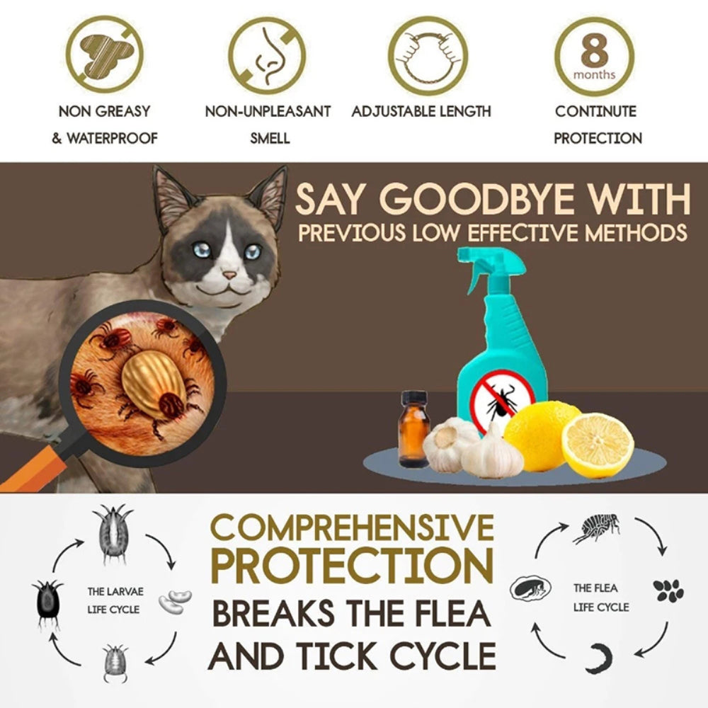 Introducing our Flea & Tick Collar for Small Cats and Dogs up to 18 pounds that provides continuous 8-month flea and tick protection. Unlike oral flea and tick prevention products that require a bite, our collar repels fleas and ticks and kills through contact; no biting required.