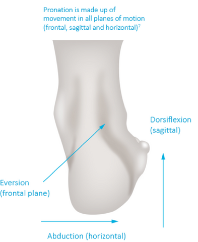 Foot pain and lower body pain - Scholl UK