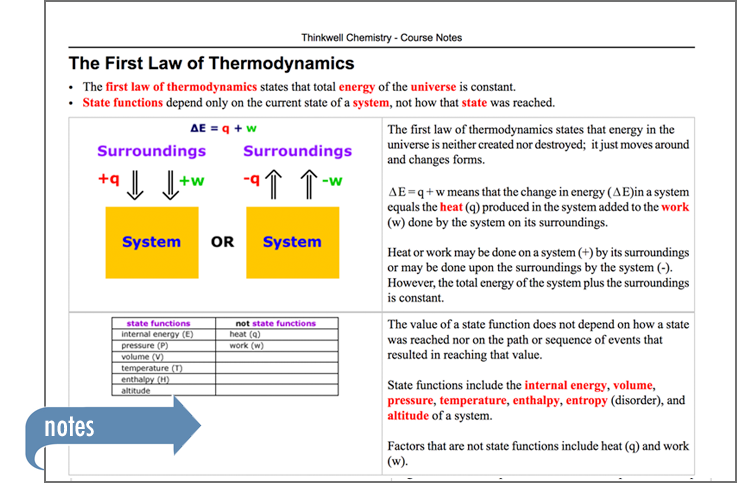 Sample of Thinkwell's AP Chemistry book