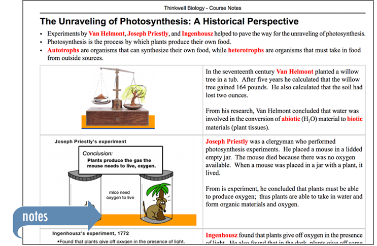 Sample of Thinkwell's AP Biology book