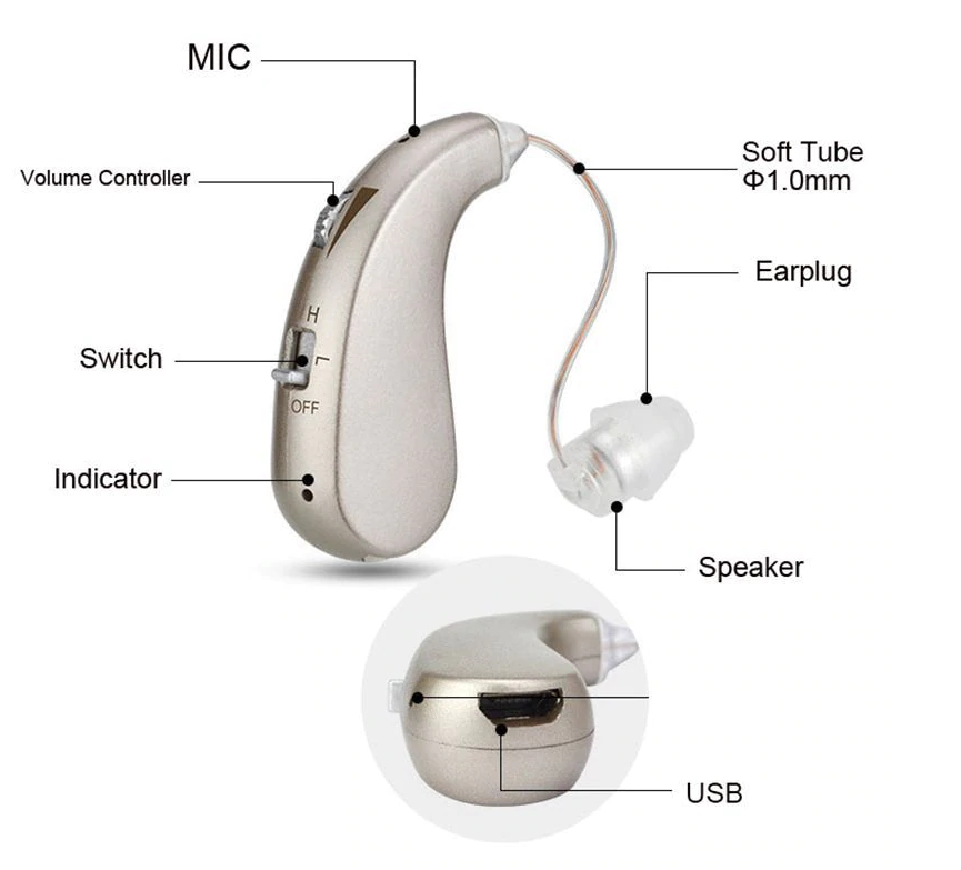 LumiCharge™️ Hearing Aids - (Special Offer)