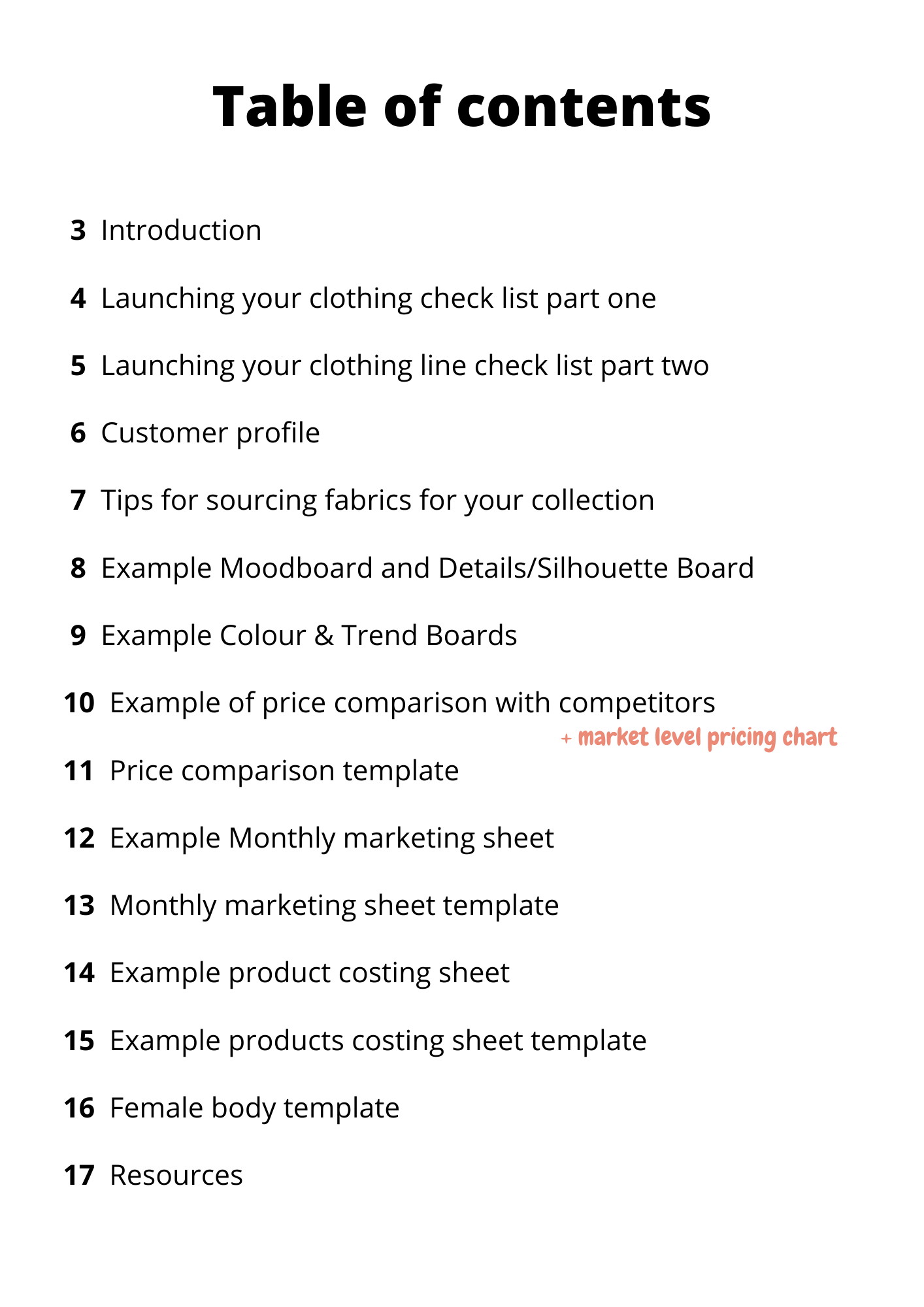 Launching Your Fashion Clothing Business Toolkit