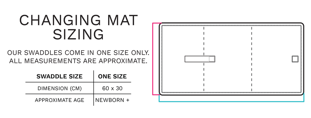Chuckles & Caz - Changing Mat Sizing
