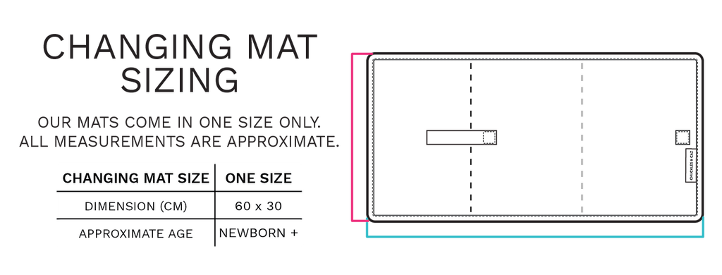 Changin Mat Sizing - Chuckles & Caz