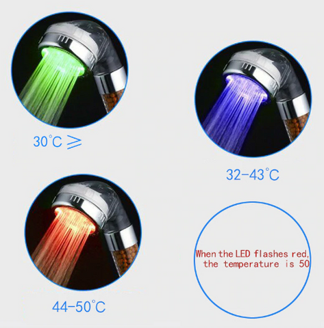 led shower head filter