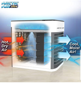 Portable Air Cooling Evaporative System