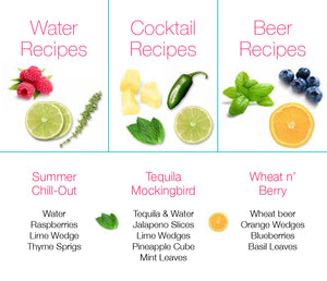 Mixed drink Recipes - Fruits and herbs Infusion