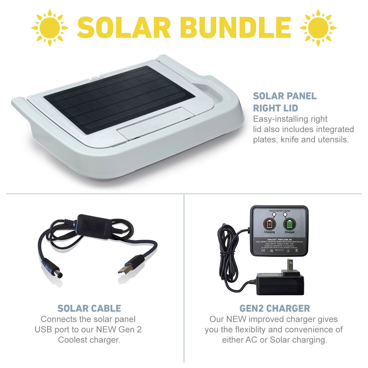 Solar Panel Upgrade Bundle