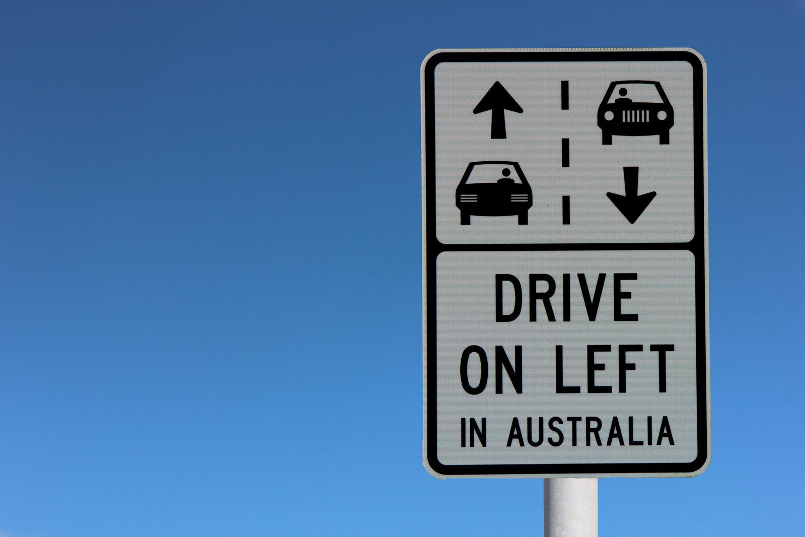 List of Left and Right Driving Countries