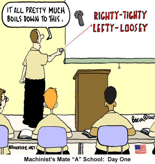 What Does Lefty Loosey Righty Tighty Mean?