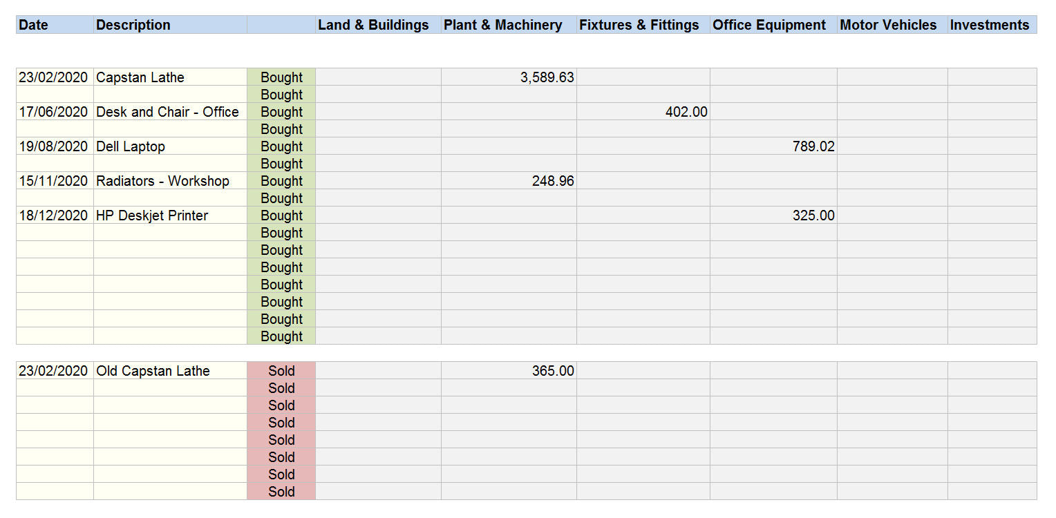 Accounting Spreadsheet for Fixed Assets