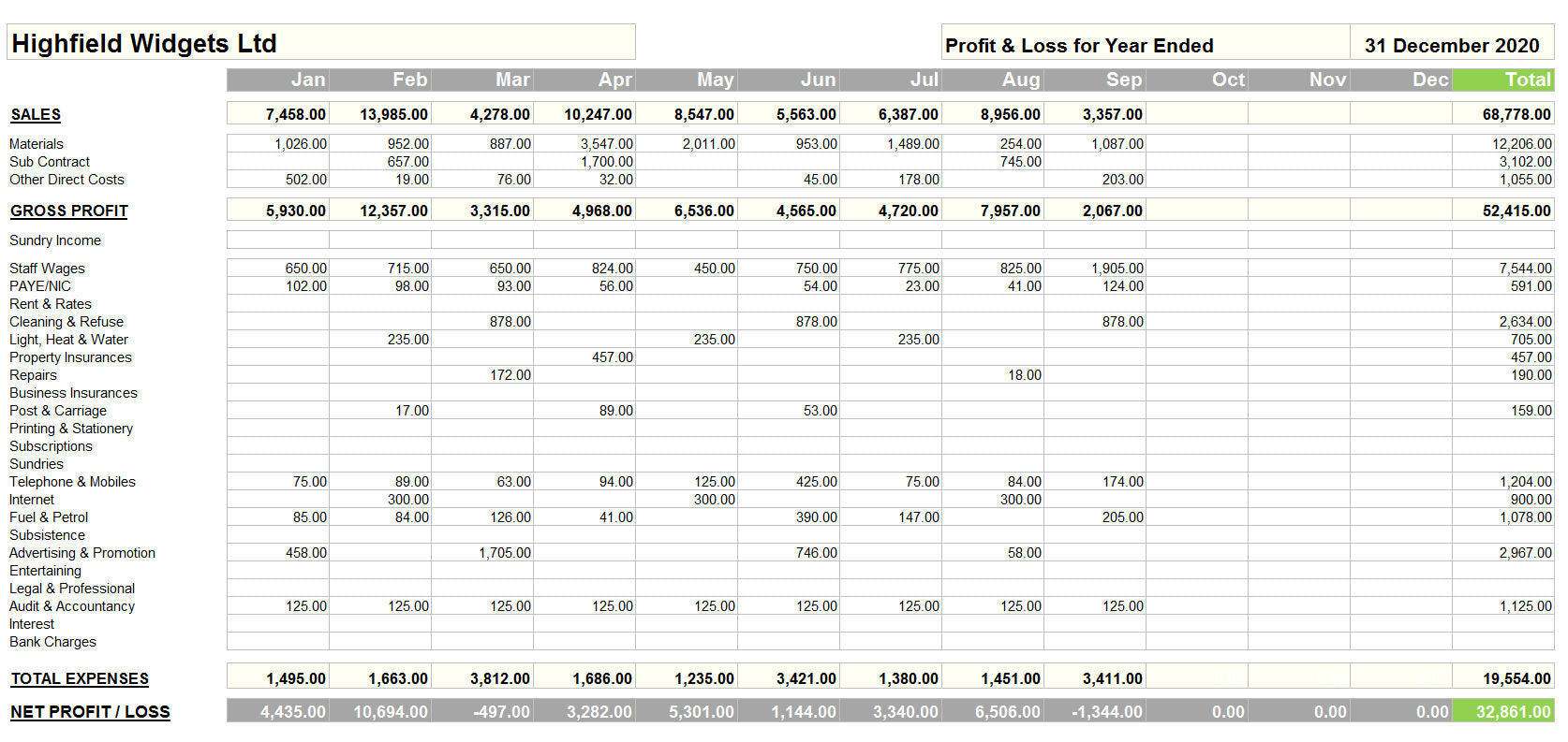 Accounting Spreadsheet for Mac with Profit and Loss Account