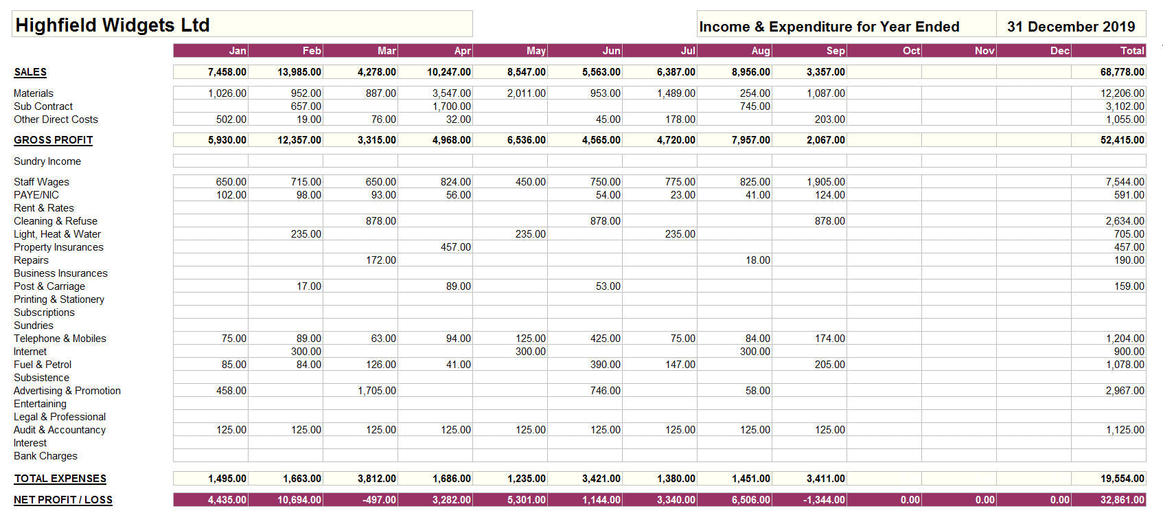 Bookkeeping Spreadsheet for Cash Accounting with Income and Expenditure