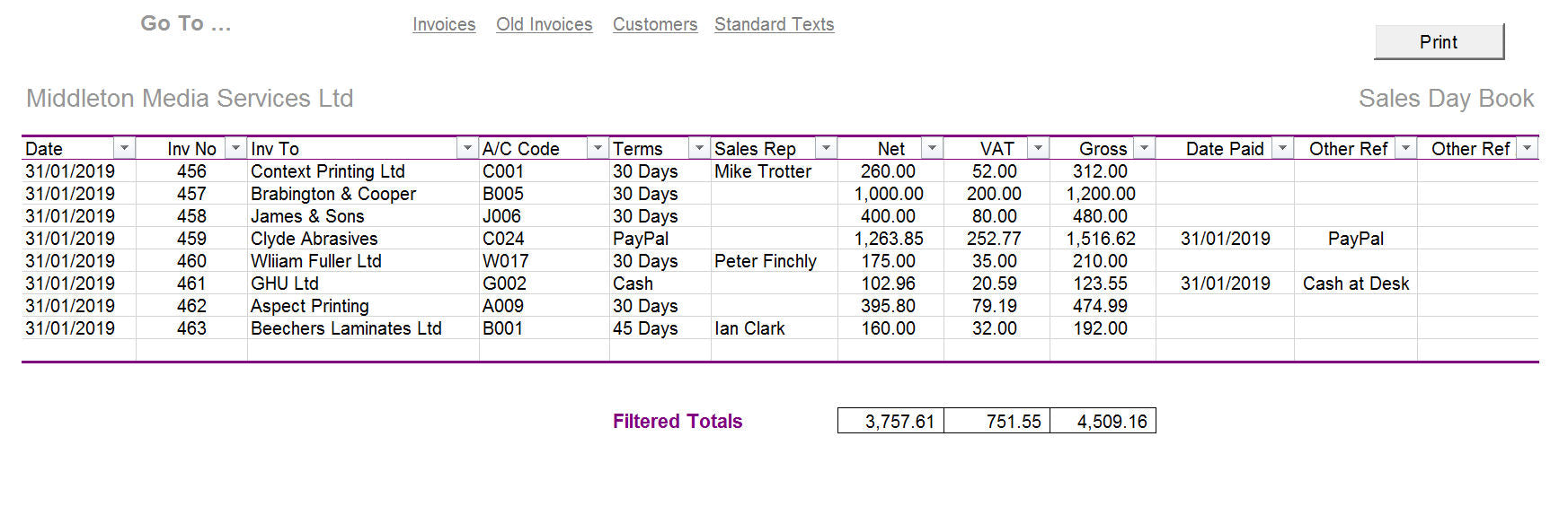 Sales Day Book Spreadsheet