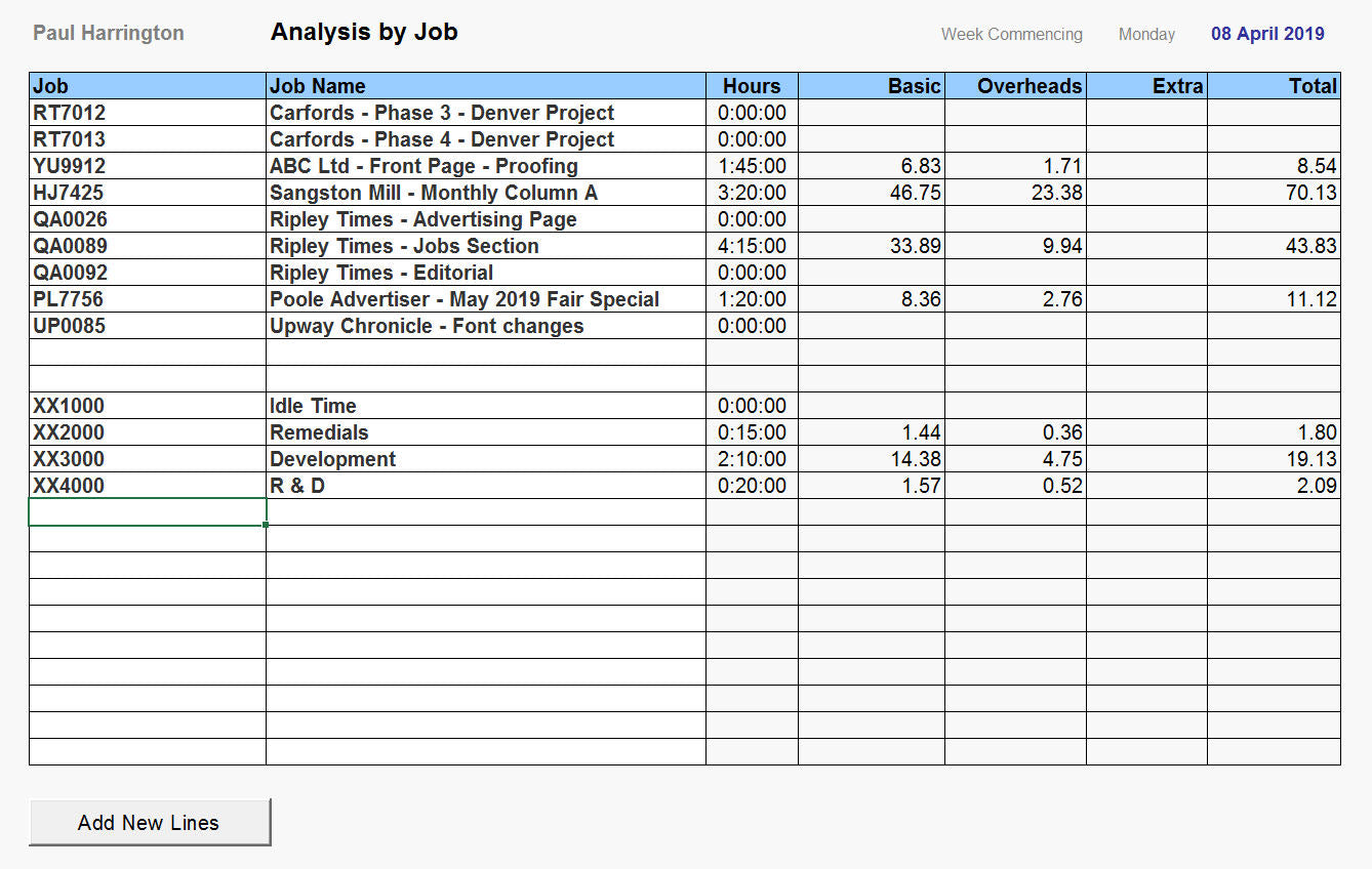 Timesheet Spreadsheet - Analysis by Job Template