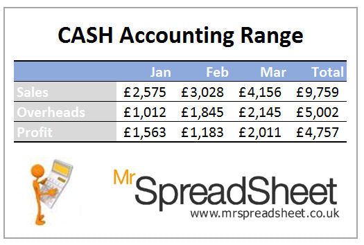 Bookkeeping Spreadsheet using the Cash Accounting Method