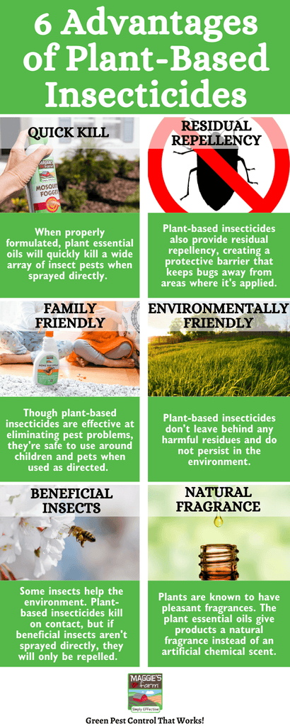 Advantages of Plant-Based Insecticides infographic